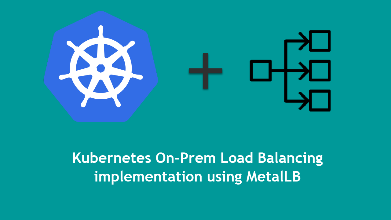 Kubernetes On-Prem Load Balancing implementation using MetalLB